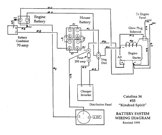 Wirediagram our catalina c34 upgrades alternator to battery wiring diagram at bakdesigns.co